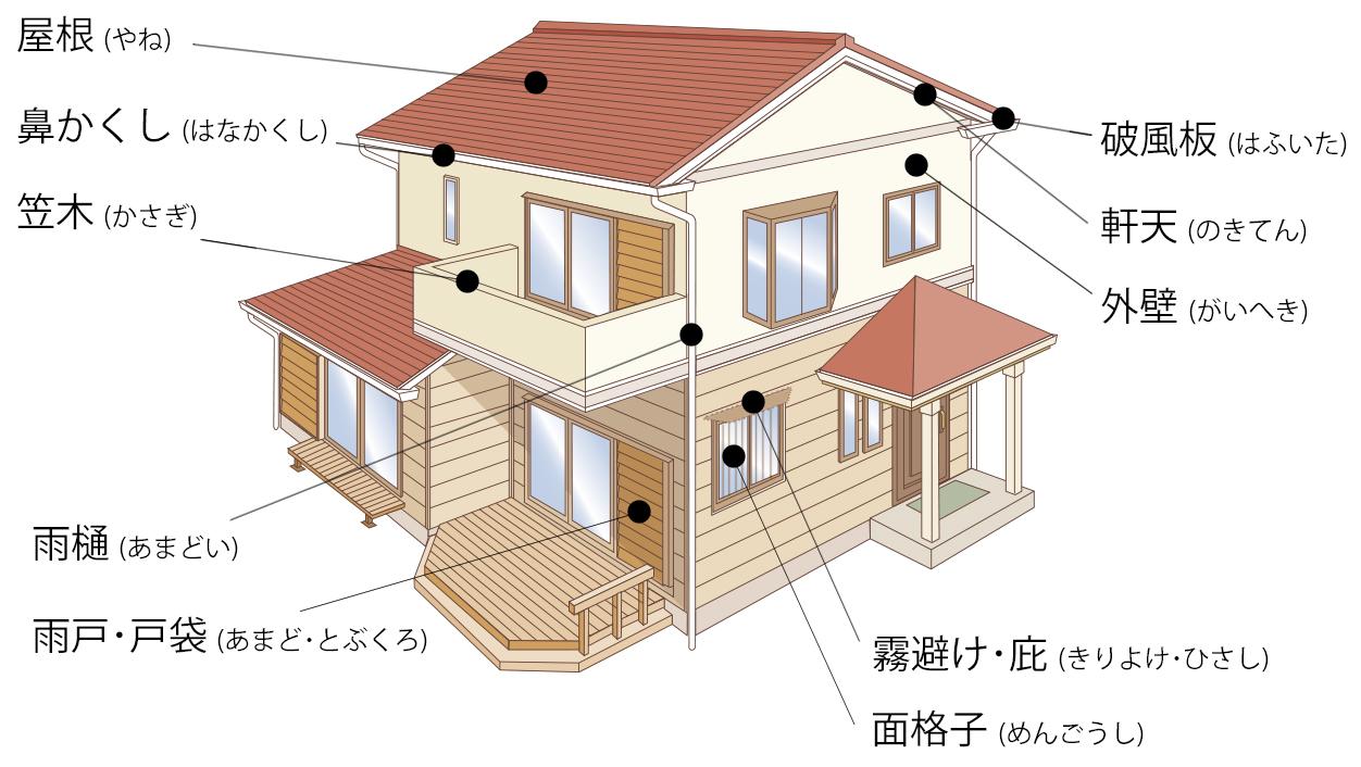 bu - 木更津・君津市での外壁・屋根塗装