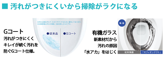 WC2 - トイレ・便器交換のリフォーム