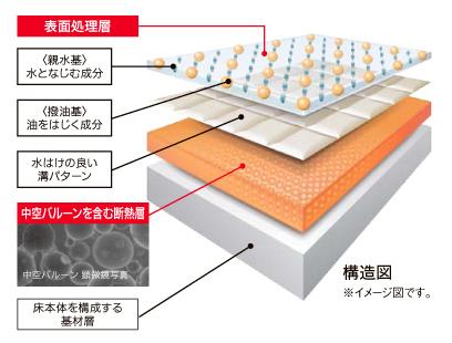 12 2 - 戸建住宅リフォーム用リクシル システムバスルーム リモア