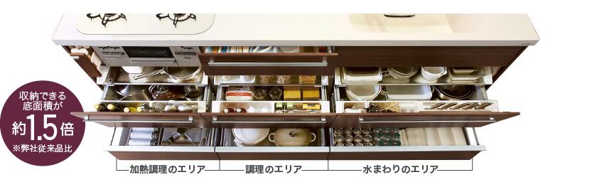 5 - 最近のキッチンは収納が大きい!!
