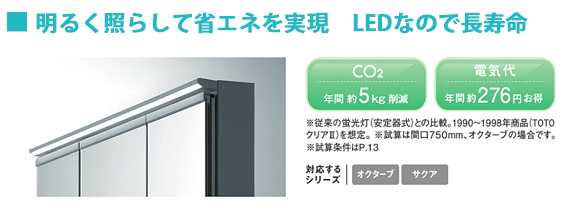 s2 - 洗面台のリフォーム