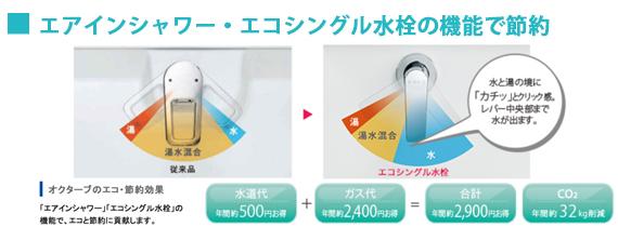 s3 - 洗面台のリフォーム