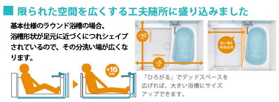 y1 1 - 浴室のリフォーム