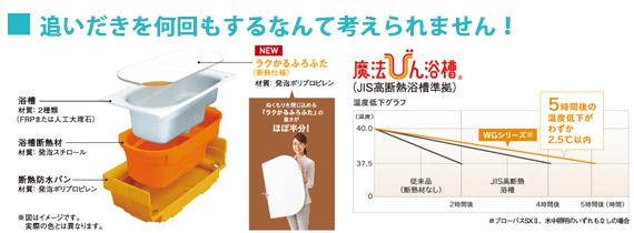 y2 - 浴室のリフォーム