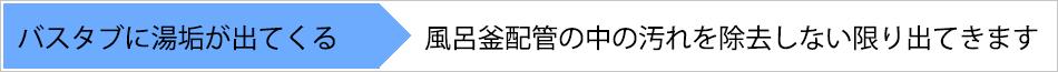 3 - 風呂釜洗浄