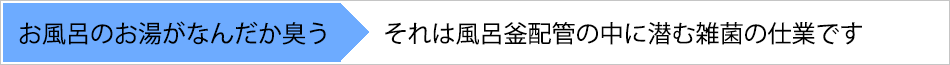 4 - 風呂釜洗浄